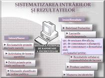 Sistemul national de raportare a incidentelor (SNRI)