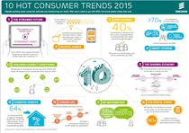 Top 10 tendinte de consum in 2015