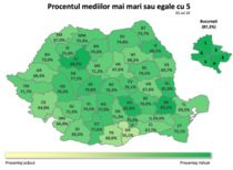 Evaluarea Nationala 2016: Procentul mediilor mai mari sau egale cu 5