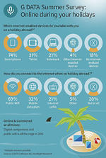 GDATA-Infographic-Summer-Survey-2016-EN-WEB_67053w417h619
