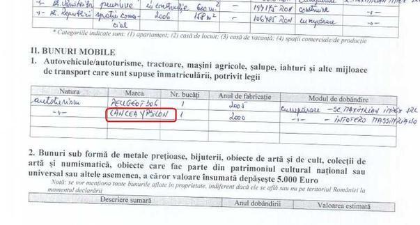 Secretarul de stat de la Externe Natalia Intotero nu stie cum se scrie Lancia