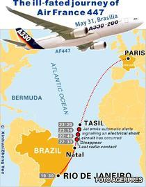 Traseul cursei Air France