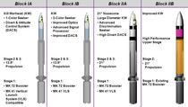 Tipurile de interceptori ai armatei SUA. Romania va gazdui interceptor SM 3 tip Block 1B