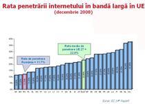 Internetul fix de banda larga in Romania, 2008