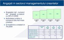 Numarul de angajati pe piata colectarii creantelor