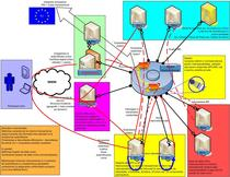 Sistemul e-Romania