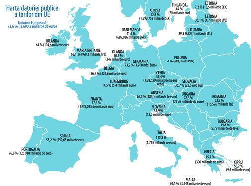 Harta datoriei publice in tarile UE