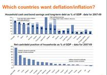 inflatie-deflatie