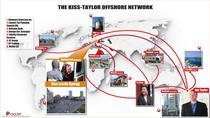 INFOGRAFIC: Reteaua offshore Kiss-Taylor