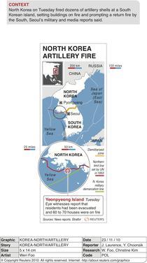 Localizarea conflictului
