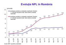 evolutia NPL