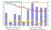 rata implicita de taxare