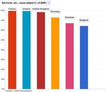 Grafic taxe euractiv1