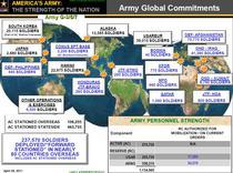 Cati soldati din US Army sunt desfasurati pe glob
