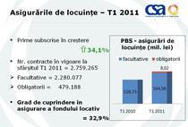 Circa 33% din locuintele din Romania sunt asigurate