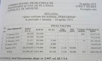 1973 Situatia valutei