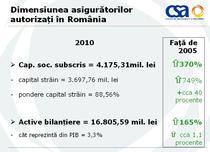 Dimensiunea asiguratorilor din Romania