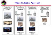 Dezvoltare graduală, în etape, a sistemului american de apărare antirachetă