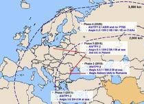 Dezvoltarea graduală a scutului antirachetă in Europa