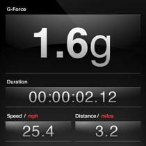 Porsche gForce