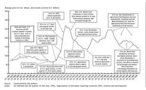 criza din 72