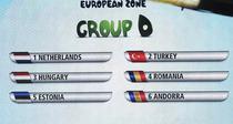 Grupa D a preliminariilor Cupei Mondiale din 2014