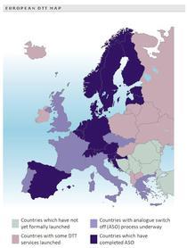 Tranzitia la DVB-T in Europa