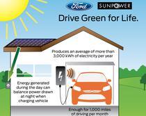 Sistem de captare a energiei solare Ford si SunPower