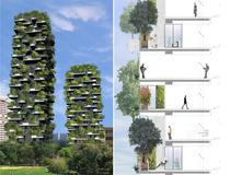 Bosco Verticale este primul proiect ecologic de acest fel pus in aplicare