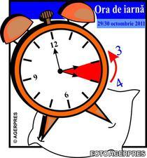 ora de iarna – Ora Exacta Romania – ceasul tau online  |Ora De Iarna Romania