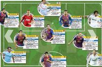 Cei mai buni fotbalisti din 2011