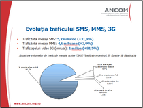 Evolutia traficului SMS, MMS, 3G