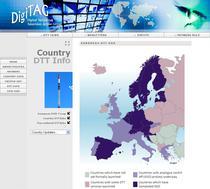 Harta tranzitiei DVB-T in Europa