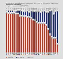 Eurobarometru: Coruptia, o problema majora