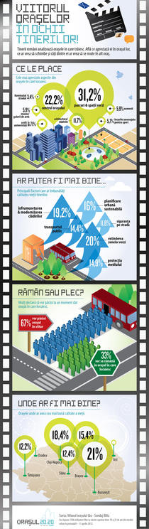 infografic 2020