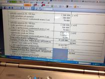 Sumele secretizate din contractul Chevron