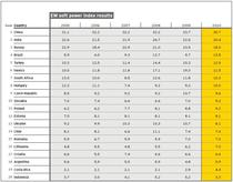 Top 20 countries_Soft power index