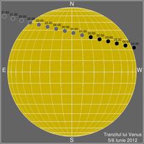 Tranzitul lui Venus in 5-6 iunie (redat in UT). Configuratia tranzitului vizibila din Romania - reprezentata in negru