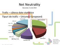 Traficul de internet in UE