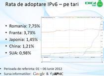 Rata de adoptie a IPv6