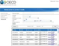 Portal in care poti afla ce produse au fost retrase din piata