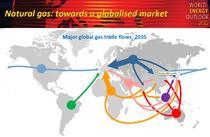 Rutele majore de comert cu combustibil lichid in 2035