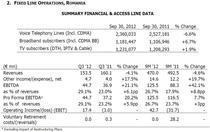 Rezultate financiare Romtelecom, Trim. III 2012