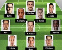 Echipa ideala a lui 2012