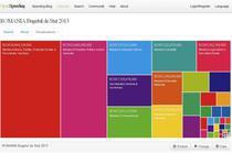Bugetul de stat pe 2013 in format deschis