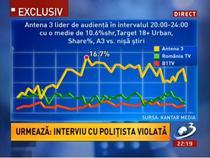 A3, atac la RTV: falsul tabloid nu aduce primul loc in audiente