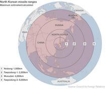 Rachetele nord-coreene (grafic 2)