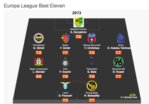 Cel mai bun 11 din Europa League