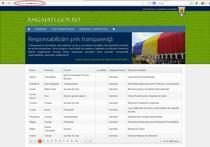 angajati.gov.ro, gazduit temporar pe o solutie de tip cloud