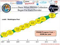 In PRISM sunt implicate noua mari companii de internet